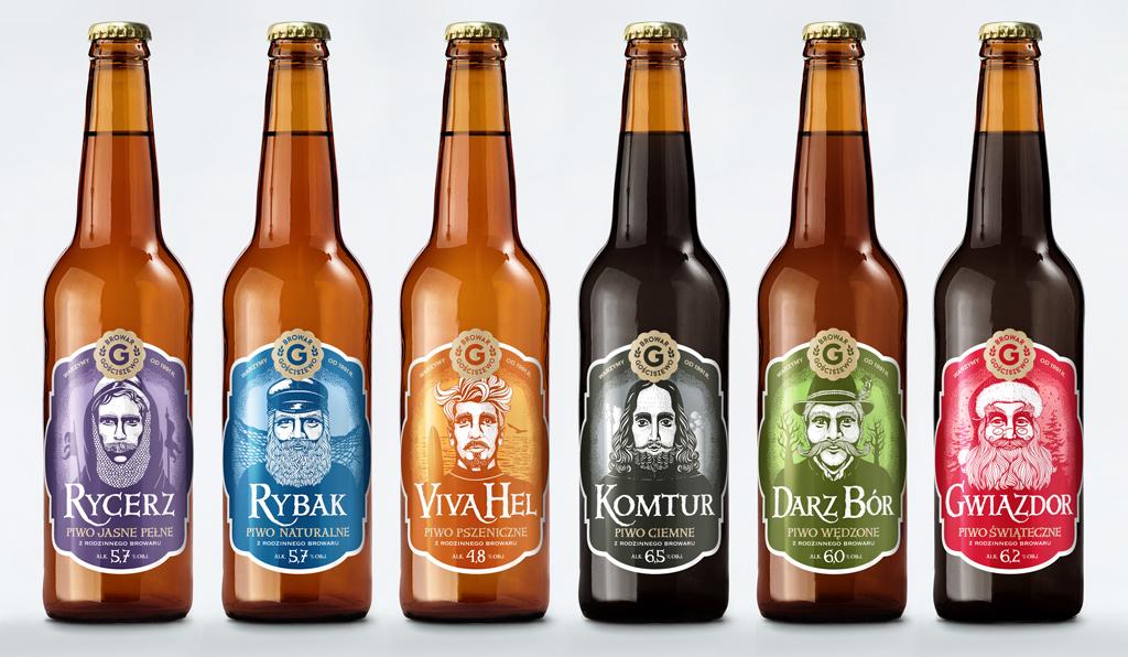 Gościszewo Brewery – Postaci
