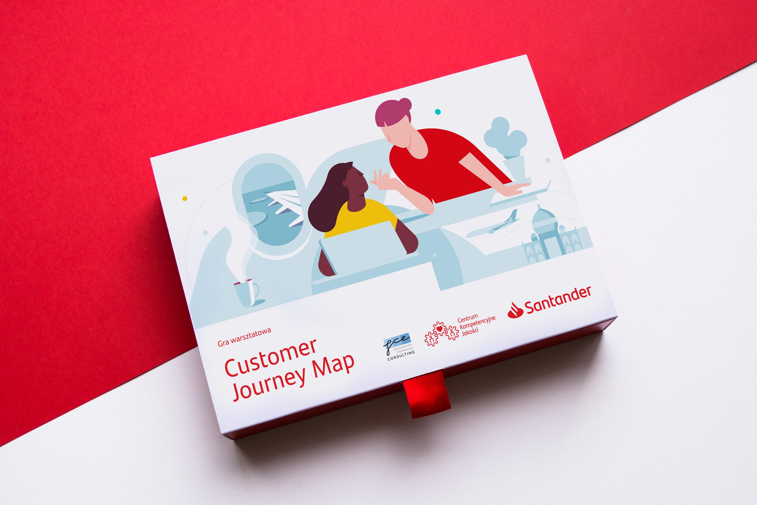 Santander Customer Journey